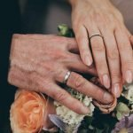 Which Countries Wear Wedding Ring on Right Hand?
