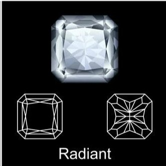 What Does Diamond Shape Say About Your Personality?