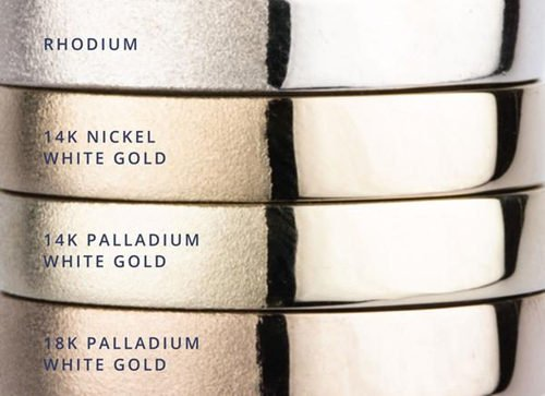 What Does White Gold Look Like